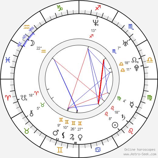 Tania Vázquez birth chart, biography, wikipedia 2020, 2021