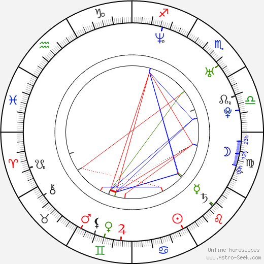 Tracey McCall birth chart, Tracey McCall astro natal horoscope, astrology
