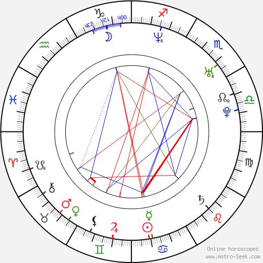 Verónica Sánchez astro natal birth chart, Verónica Sánchez horoscope, astrology
