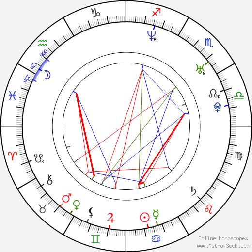 Vesela Kazakova astro natal birth chart, Vesela Kazakova horoscope, astrology