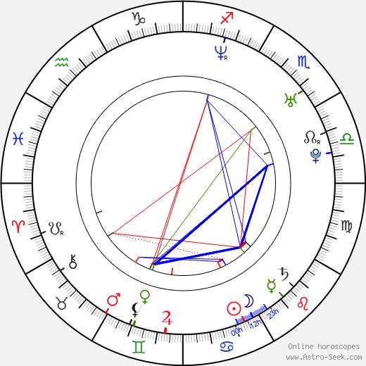 Zan Calabretta tema natale, oroscopo, Zan Calabretta oroscopi gratuiti, astrologia
