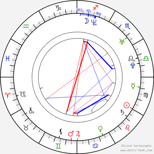 Alenka Gotar tema natale, oroscopo, Alenka Gotar oroscopi gratuiti, astrologia