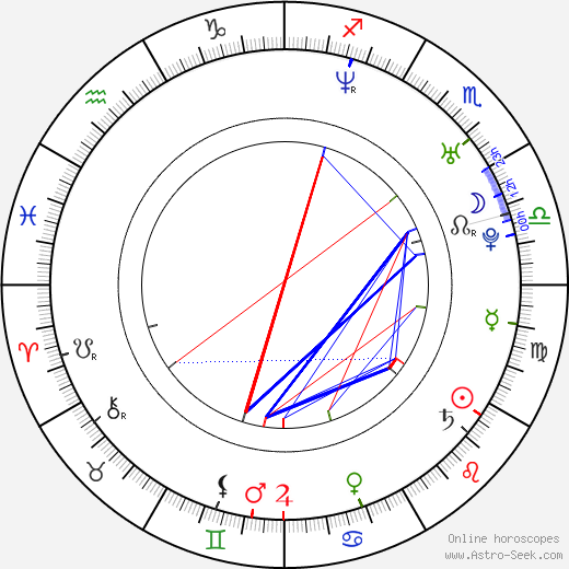 Каллум Блу Callum Blue день рождения гороскоп, Callum Blue Натальная карта онлайн