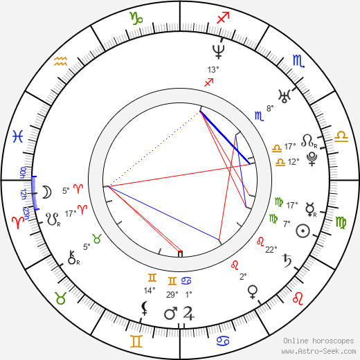 Craig Nicholls birth chart, biography, wikipedia 2018, 2019