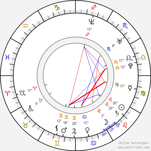 Damian O'Hare birth chart, biography, wikipedia 2020, 2021