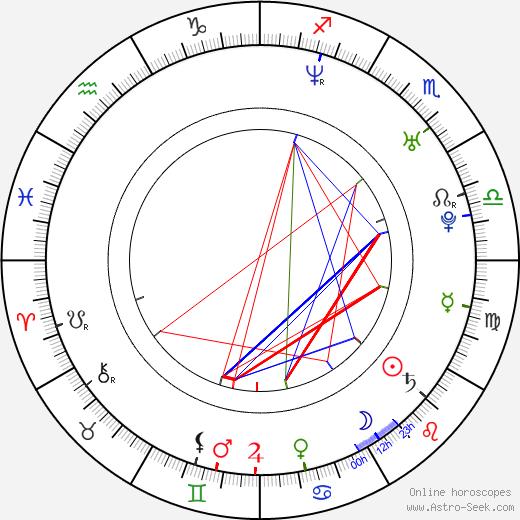 Damian O'Hare birth chart, Damian O'Hare astro natal horoscope, astrology