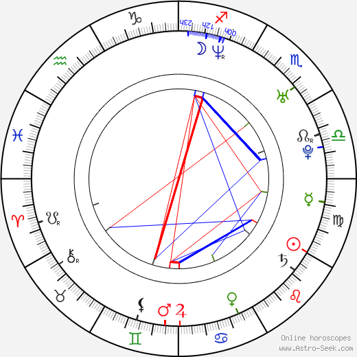 Dana Verzichová birth chart, Dana Verzichová astro natal horoscope, astrology