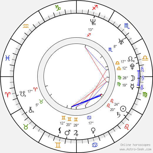 Ed Gass-Donnelly birth chart, biography, wikipedia 2019, 2020