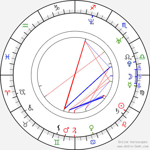 Ed Gass-Donnelly astro natal birth chart, Ed Gass-Donnelly horoscope, astrology