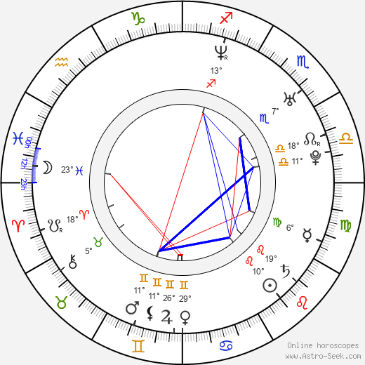 Edward Furlong birth chart, biography, wikipedia 2017, 2018