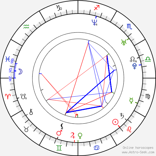 Edward Furlong astro natal birth chart, Edward Furlong horoscope, astrology