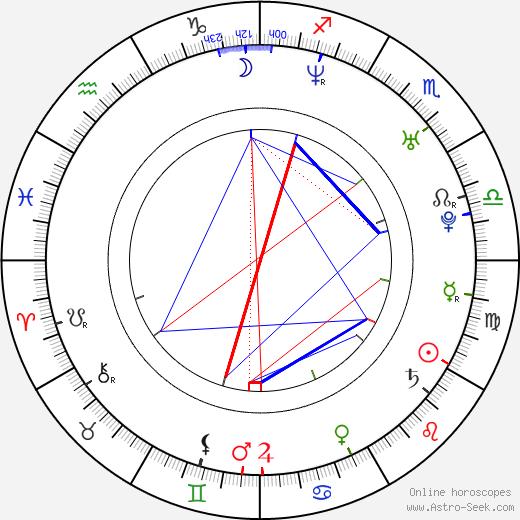 Ezequiel Montalt astro natal birth chart, Ezequiel Montalt horoscope, astrology