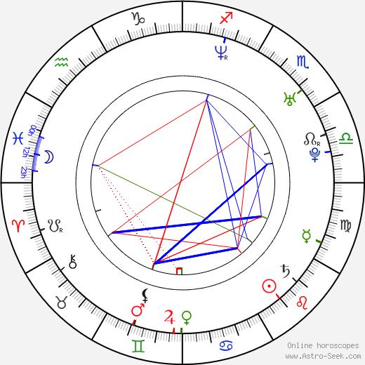 Florian Stetter birth chart, Florian Stetter astro natal horoscope, astrology
