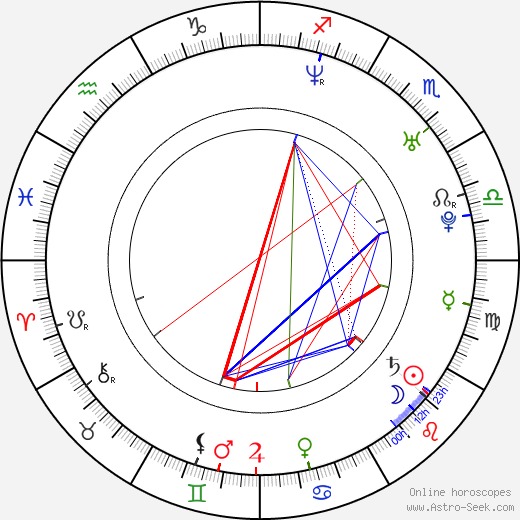 Franck Richard astro natal birth chart, Franck Richard horoscope, astrology