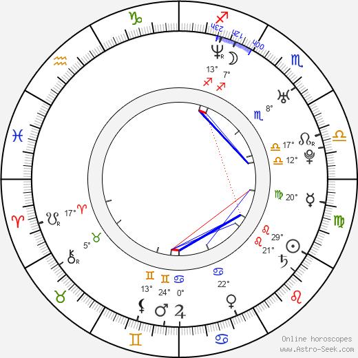 Jackie Geary birth chart, biography, wikipedia 2018, 2019