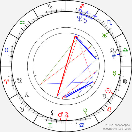 Jackie Geary astro natal birth chart, Jackie Geary horoscope, astrology