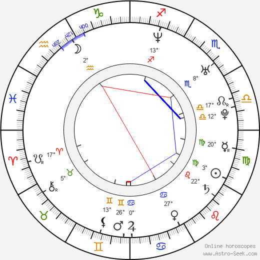 Jan Kadeřábek birth chart, biography, wikipedia 2019, 2020