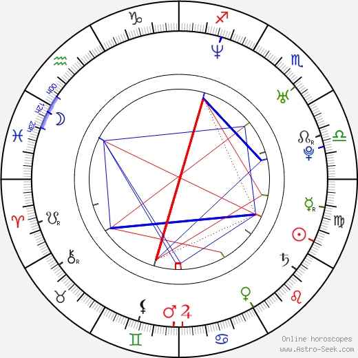 Janet Lee Dapper birth chart, Janet Lee Dapper astro natal horoscope, astrology