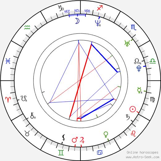 Jarkko Ahola birth chart, Jarkko Ahola astro natal horoscope, astrology