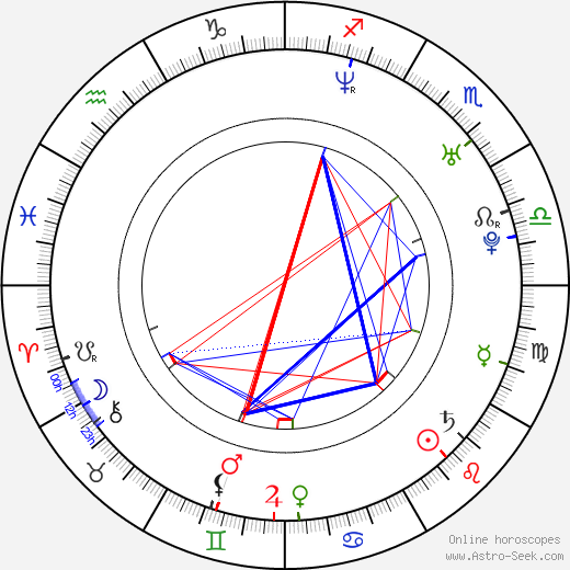 Jewel De'Nyle tema natale, oroscopo, Jewel De'Nyle oroscopi gratuiti, astrologia