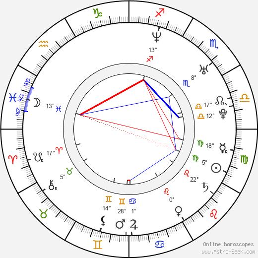 Jo Weil birth chart, biography, wikipedia 2018, 2019