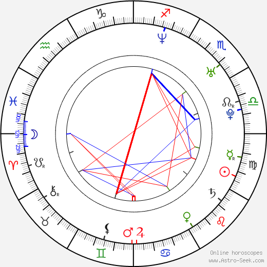 Karl David-Djerf astro natal birth chart, Karl David-Djerf horoscope, astrology