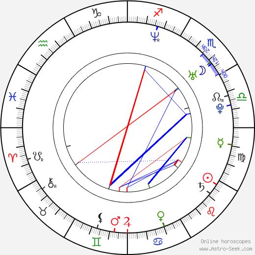 Kevin Navayne tema natale, oroscopo, Kevin Navayne oroscopi gratuiti, astrologia