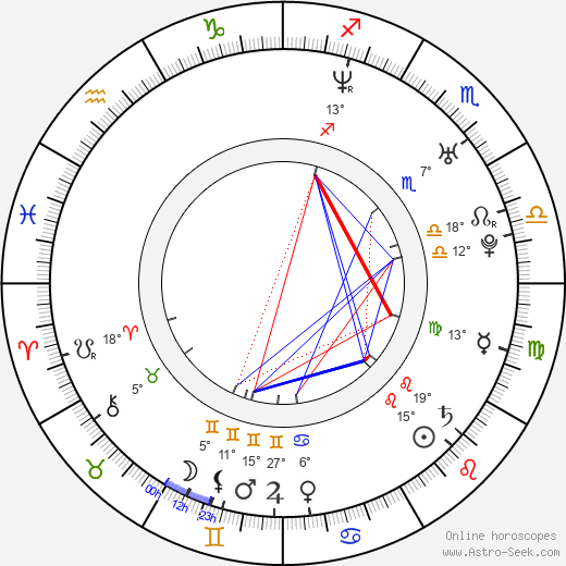Lindsay Sloane birth chart, biography, wikipedia 2019, 2020