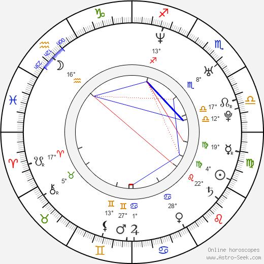 Michal Klein birth chart, biography, wikipedia 2020, 2021