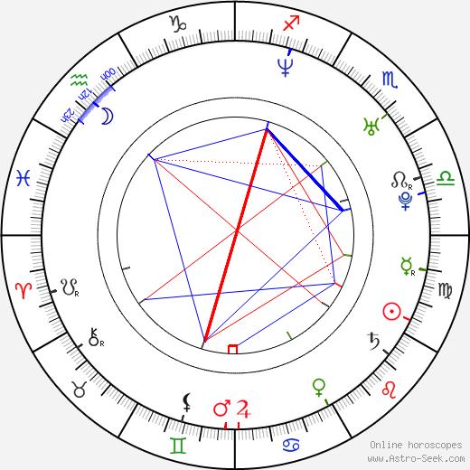 Michal Klein birth chart, Michal Klein astro natal horoscope, astrology