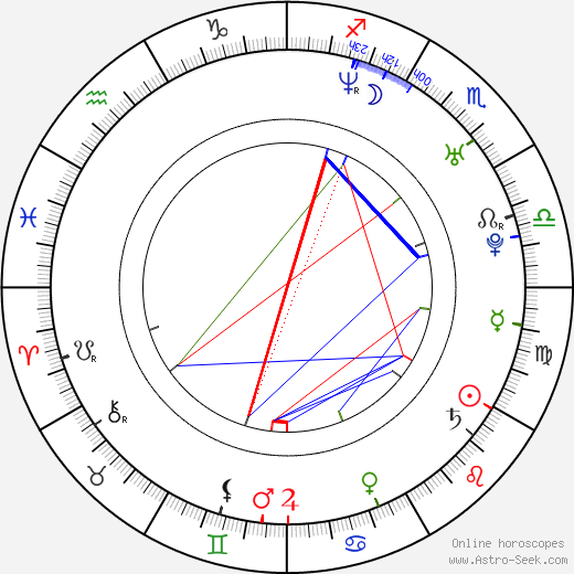 Miho Kanno день рождения гороскоп, Miho Kanno Натальная карта онлайн
