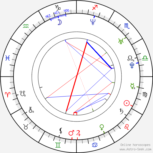 Mike Falkow astro natal birth chart, Mike Falkow horoscope, astrology