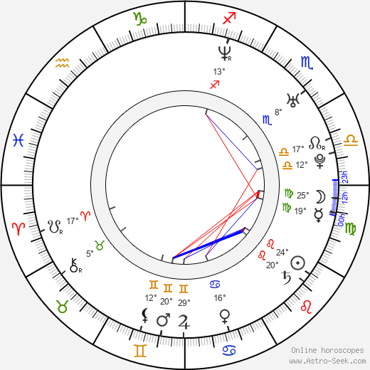 Natasza Urbanska birth chart, biography, wikipedia 2019, 2020