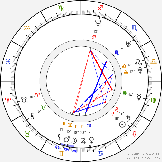 Nicole Cavazos birth chart, biography, wikipedia 2020, 2021