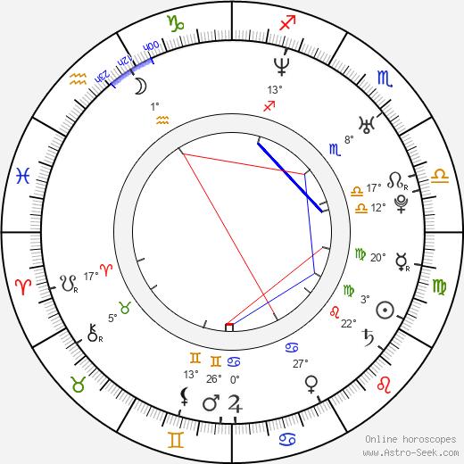 Patrick Kennedy birth chart, biography, wikipedia 2019, 2020