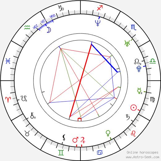 Patrick Kennedy astro natal birth chart, Patrick Kennedy horoscope, astrology