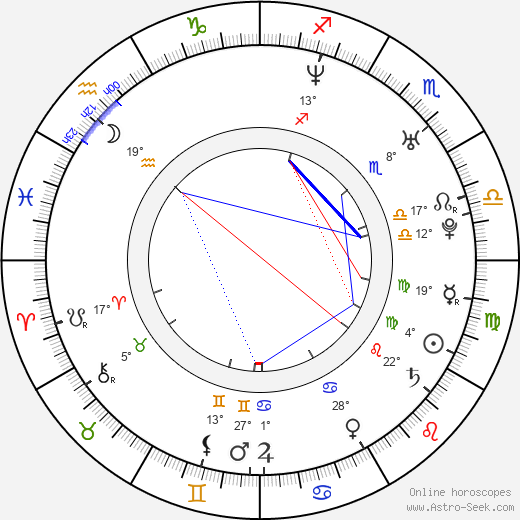 RonReaco Lee birth chart, biography, wikipedia 2019, 2020