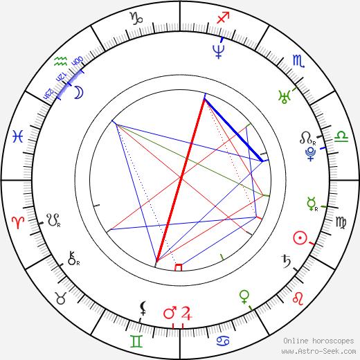 RonReaco Lee tema natale, oroscopo, RonReaco Lee oroscopi gratuiti, astrologia