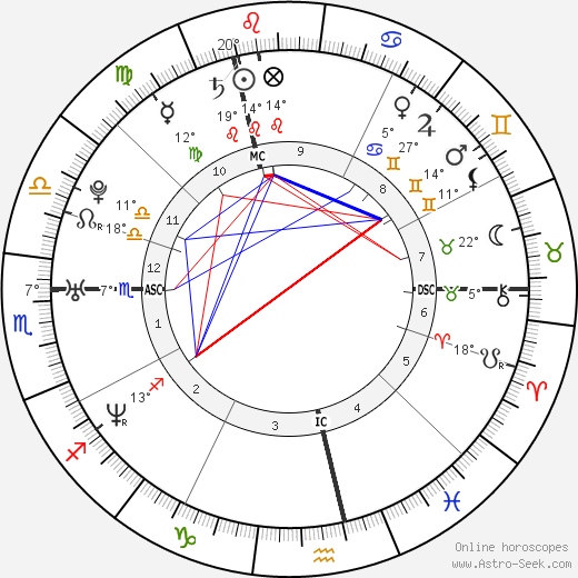 Samantha Ronson birth chart, biography, wikipedia 2020, 2021