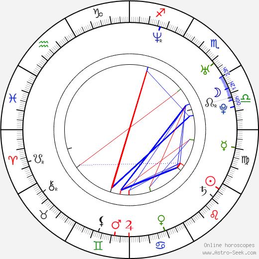 Sara Martins birth chart, Sara Martins astro natal horoscope, astrology