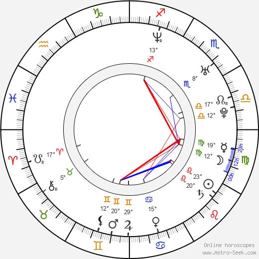 Tamer Hosny birth chart, biography, wikipedia 2020, 2021