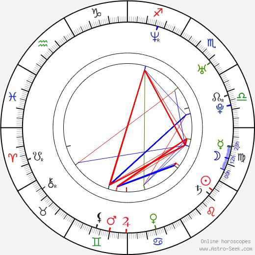 Tamer Hosny birth chart, Tamer Hosny astro natal horoscope, astrology