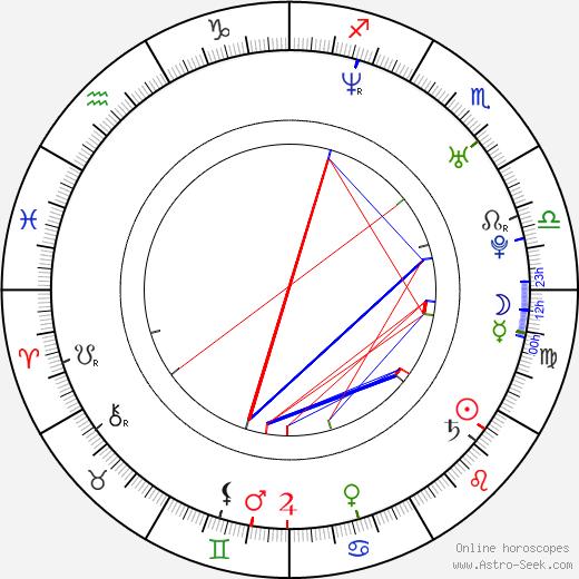 Tarja Turunen tema natale, oroscopo, Tarja Turunen oroscopi gratuiti, astrologia