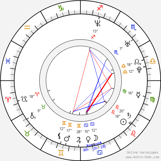 Toby Moore birth chart, biography, wikipedia 2020, 2021