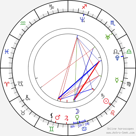 Toby Moore birth chart, Toby Moore astro natal horoscope, astrology