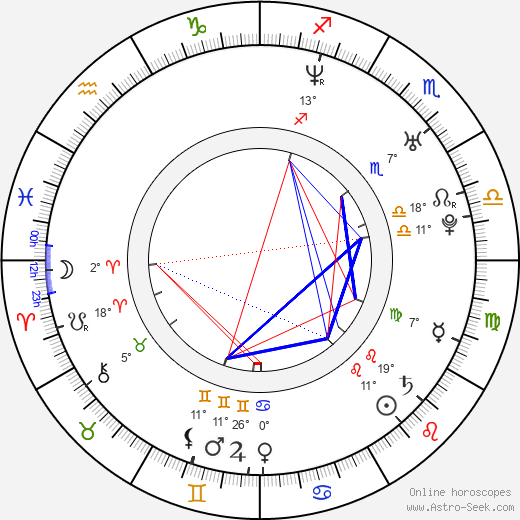 Tómas Lemarquis birth chart, biography, wikipedia 2018, 2019
