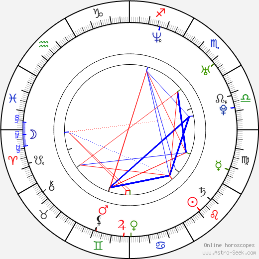 Tómas Lemarquis astro natal birth chart, Tómas Lemarquis horoscope, astrology