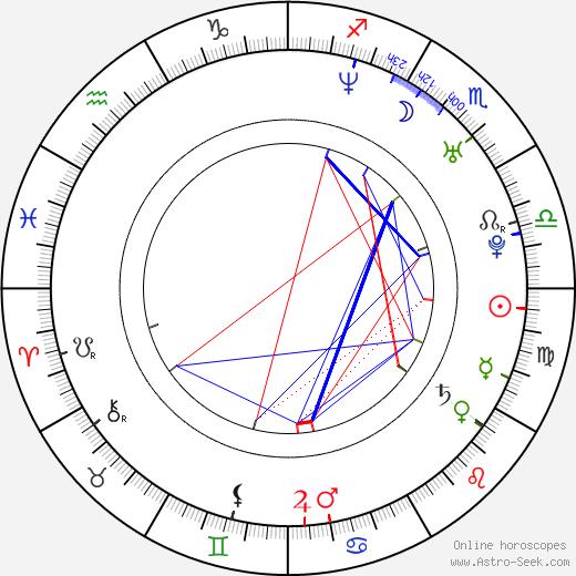 Andrea Leon день рождения гороскоп, Andrea Leon Натальная карта онлайн