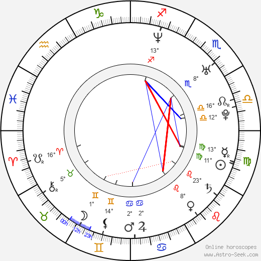 Andrew Levitas birth chart, biography, wikipedia 2019, 2020