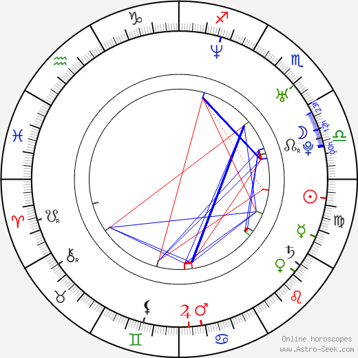 Angela Aki birth chart, Angela Aki astro natal horoscope, astrology